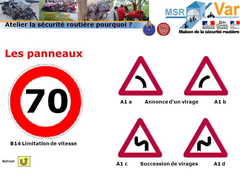 Les panneaux B14 Limitation de vitesse A1 a Annonce dun virage A1 b A1 c Succession de virages A1 d Retour Atelier la sécurité routière pourquoi ?
