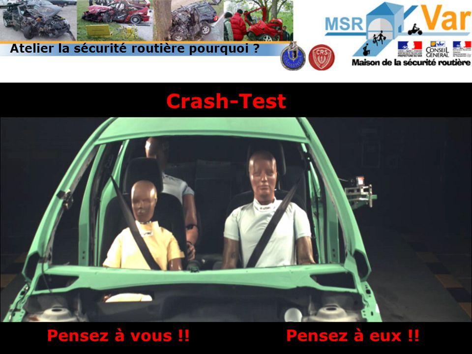 Crash-Test Pensez à vous !!Pensez à eux !! Atelier la sécurité routière pourquoi ?