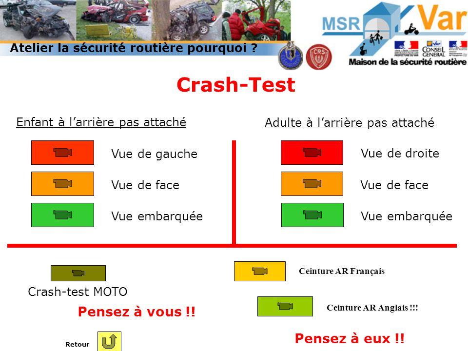 Crash-Test Enfant à larrière pas attaché Vue de gauche Vue de face Adulte à larrière pas attaché Vue de droite Vue de face Vue embarquée Pensez à vous