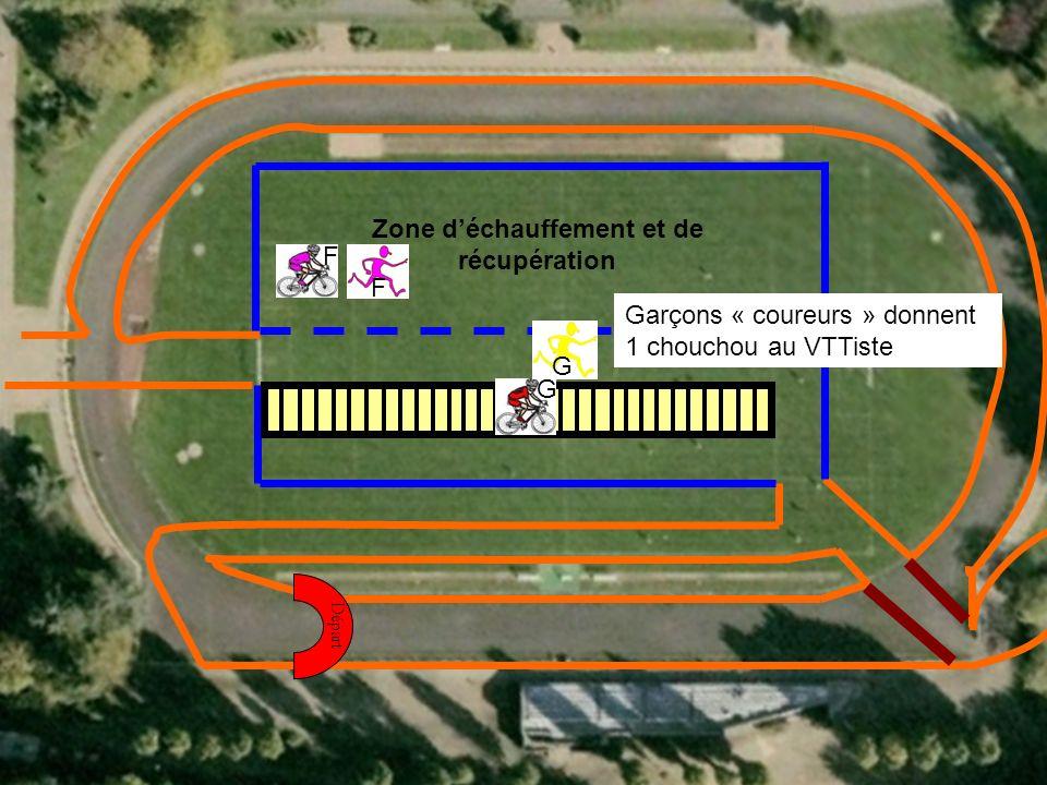 Zone déchauffement et de récupération Départ G G F FF Garçons « coureurs » donnent 1 chouchou au VTTiste