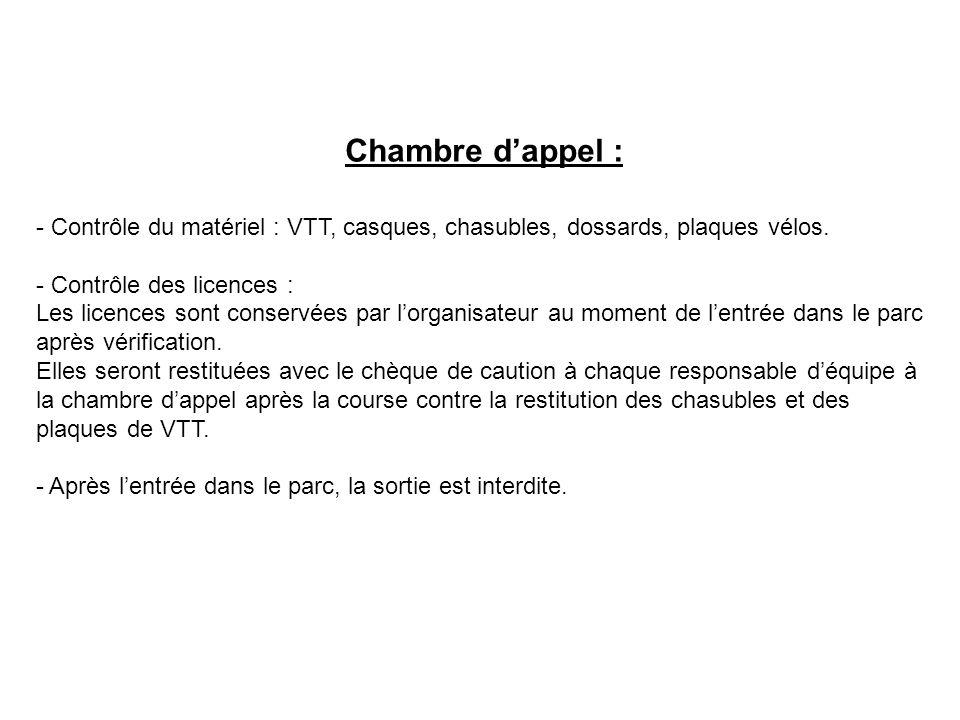 Chambre dappel : - Contrôle du matériel : VTT, casques, chasubles, dossards, plaques vélos.