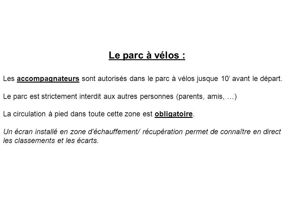 Zone déchauffement et de récupération Départ G F FF G G Garçons « coureurs » avec les 2 chouchous