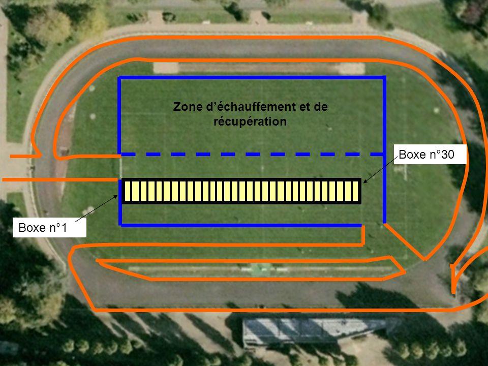 Zone déchauffement et de récupération Boxe n°1 Boxe n°30