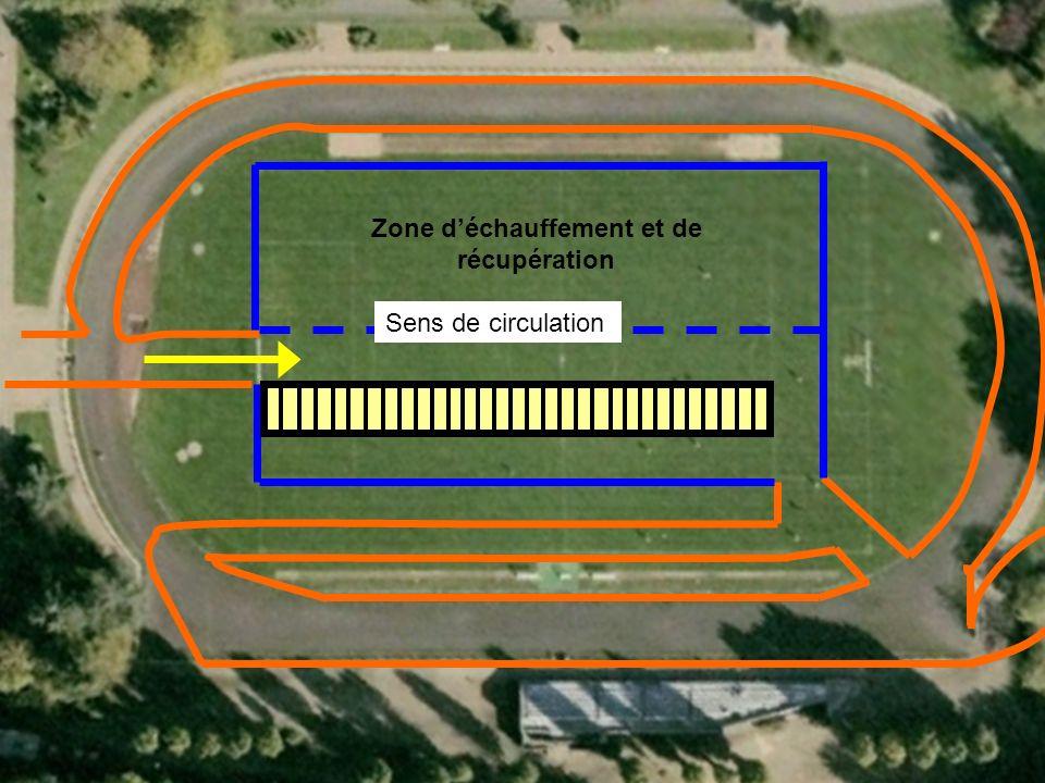 Zone déchauffement et de récupération Sens de circulation