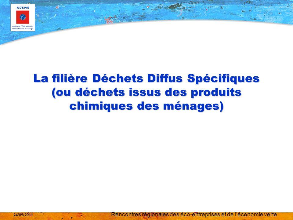 Rencontres régionales des éco-entreprises et de léconomie verte 24/05/2011 La filière Déchets Diffus Spécifiques (ou déchets issus des produits chimiques des ménages)