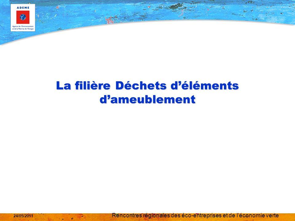 Rencontres régionales des éco-entreprises et de léconomie verte 24/05/2011 La filière Déchets déléments dameublement