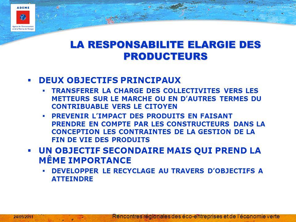 Rencontres régionales des éco-entreprises et de léconomie verte 24/05/2011 Où en sommes-nous.