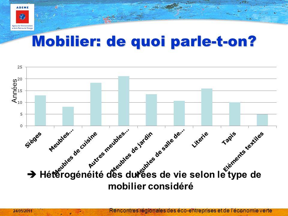 Rencontres régionales des éco-entreprises et de léconomie verte 24/05/2011 Mobilier: de quoi parle-t-on.