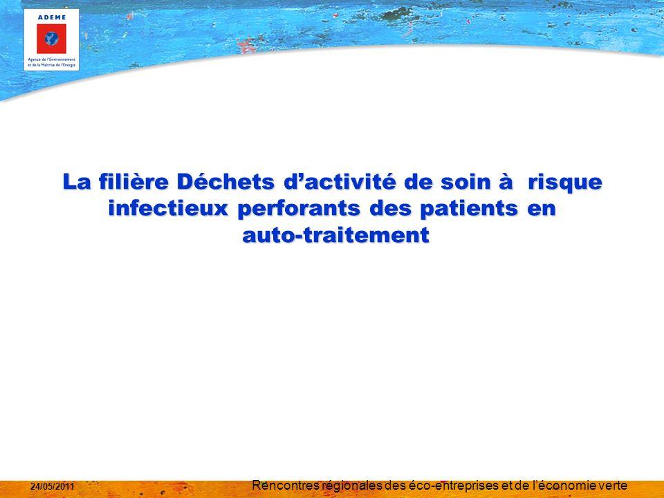 Rencontres régionales des éco-entreprises et de léconomie verte 24/05/2011 La filière Déchets dactivité de soin à risque infectieux perforants des patients en auto-traitement