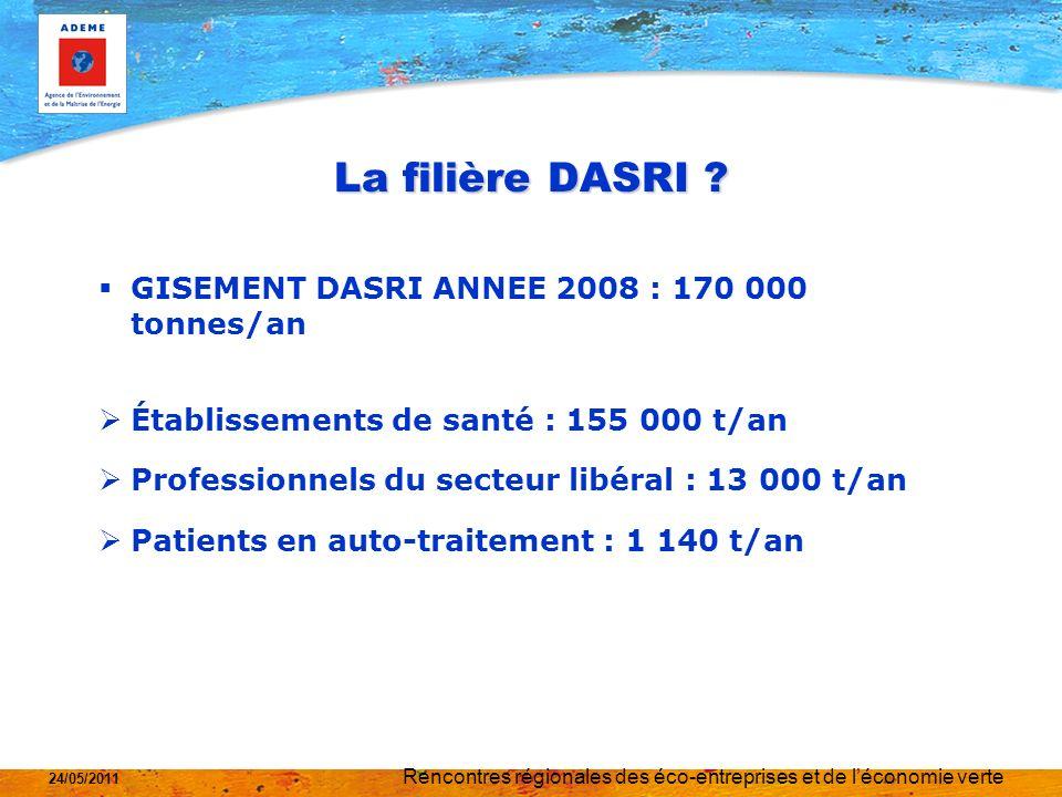 Rencontres régionales des éco-entreprises et de léconomie verte 24/05/2011 La filière DASRI .