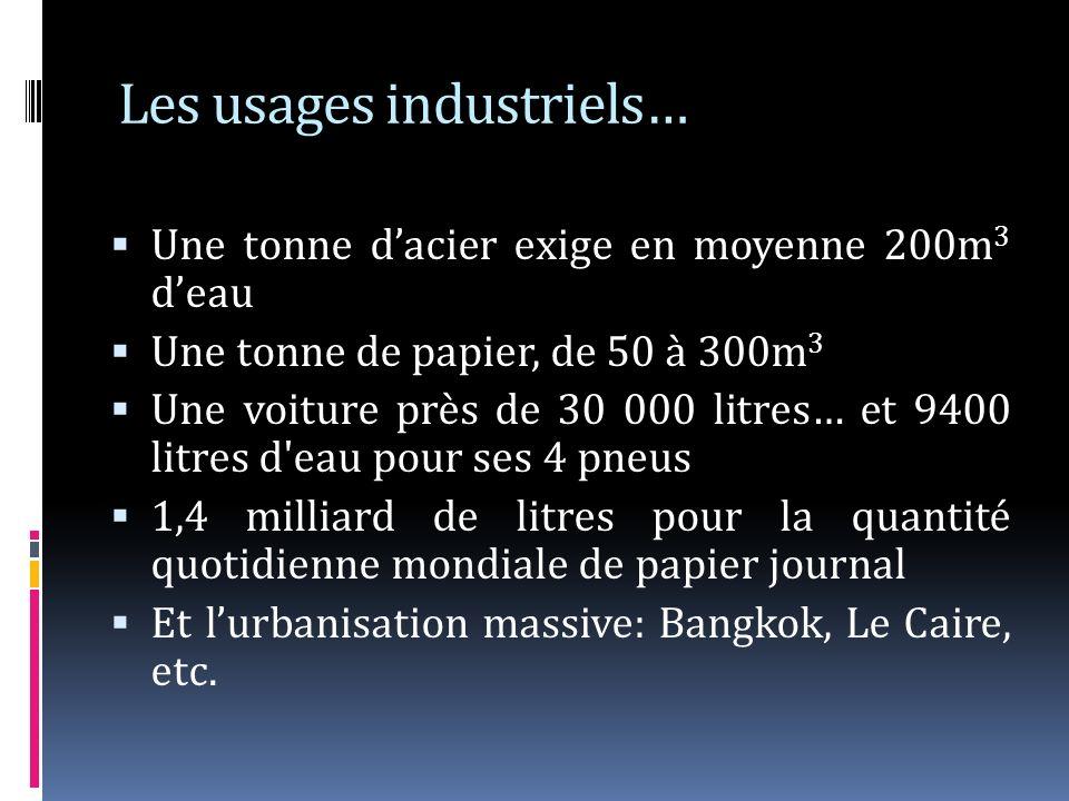 Les usages industriels… Une tonne dacier exige en moyenne 200m 3 deau Une tonne de papier, de 50 à 300m 3 Une voiture près de 30 000 litres… et 9400 litres d eau pour ses 4 pneus 1,4 milliard de litres pour la quantité quotidienne mondiale de papier journal Et lurbanisation massive: Bangkok, Le Caire, etc.