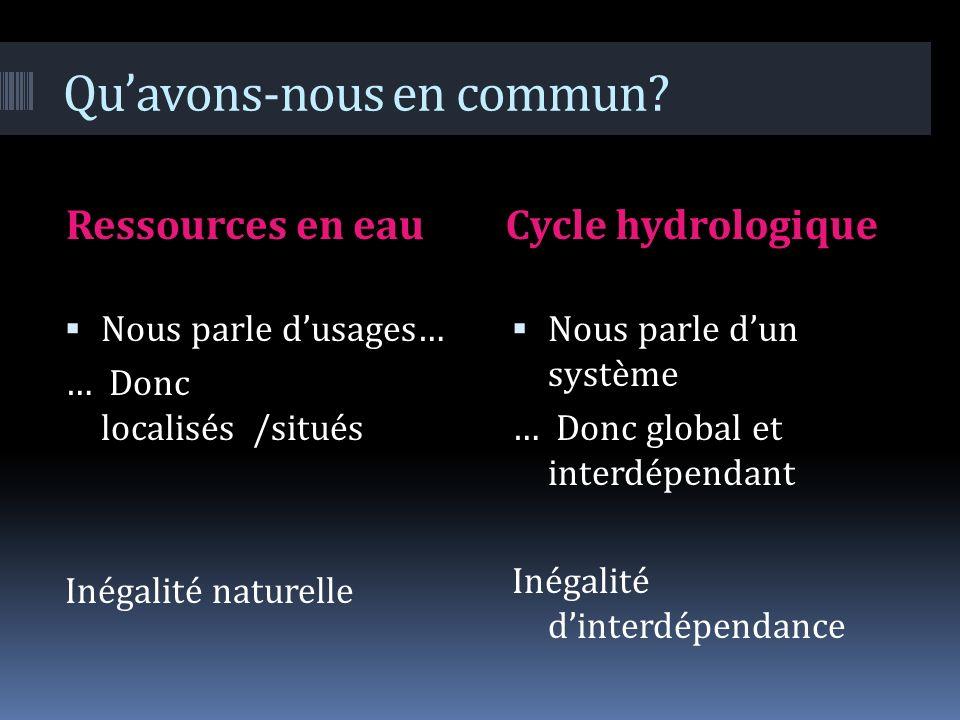 Quavons-nous en commun? Ressources en eau Nous parle dusages… … Donc localisés /situés Inégalité naturelle Cycle hydrologique Nous parle dun système …