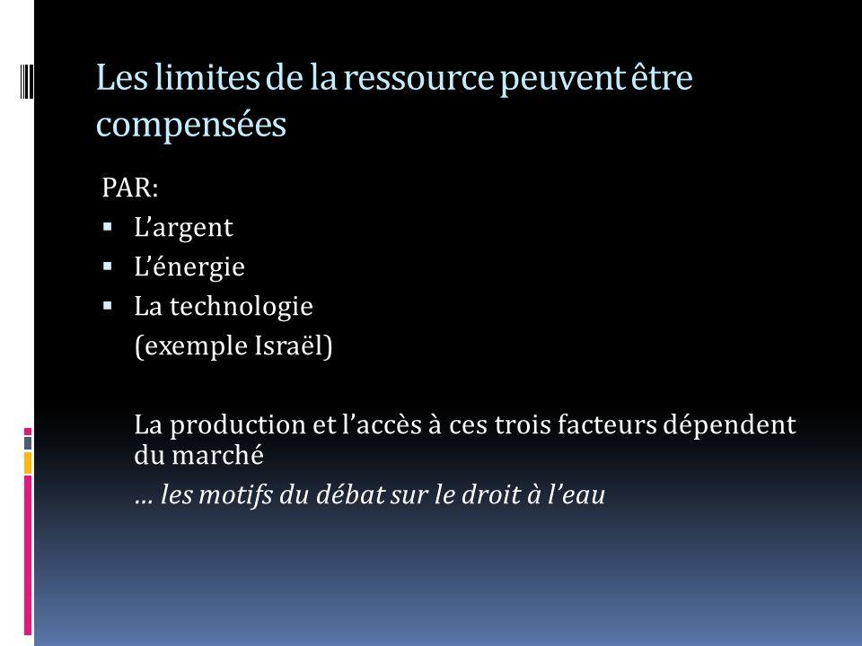 Les limites de la ressource peuvent être compensées PAR: Largent Lénergie La technologie (exemple Israël) La production et laccès à ces trois facteurs dépendent du marché … les motifs du débat sur le droit à leau
