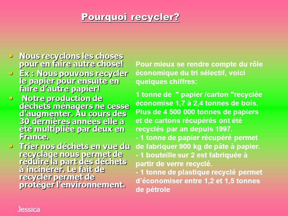 Pourquoi recycler.Nous recyclons les choses pour en faire autre chose.
