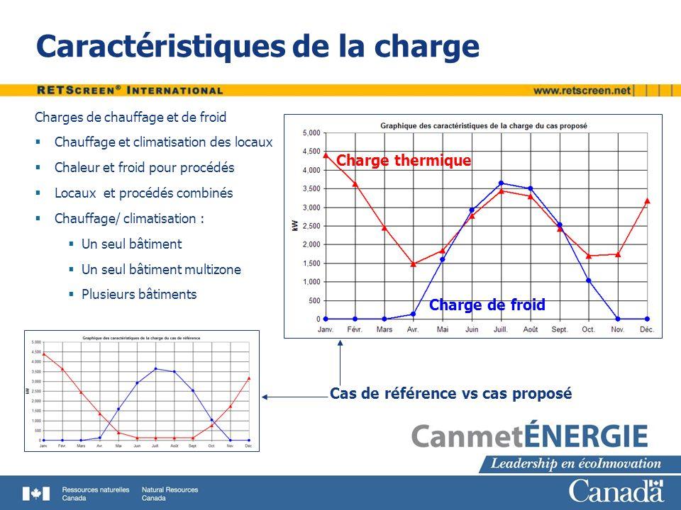 Caractéristiques de la charge Cas de référence vs cas proposé Charges de chauffage et de froid Chauffage et climatisation des locaux Chaleur et froid