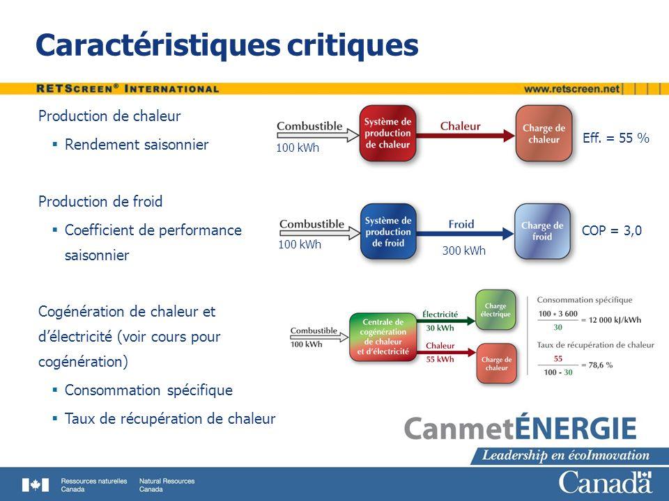 Caractéristiques critiques Production de chaleur Rendement saisonnier Production de froid Coefficient de performance saisonnier Cogénération de chaleu