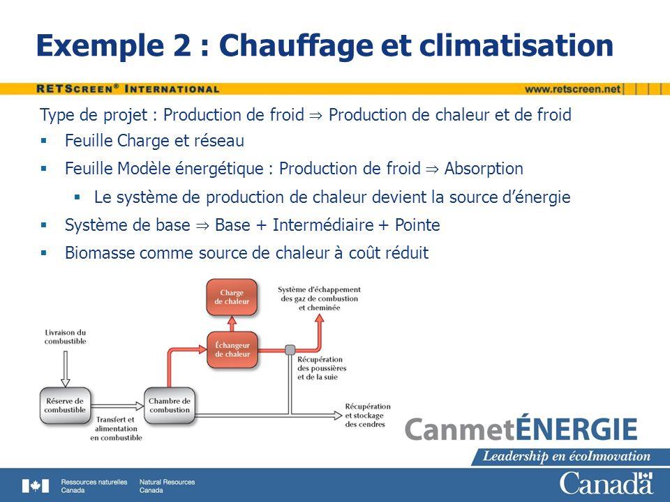 Exemple 2 : Chauffage et climatisation Type de projet : Production de froid Production de chaleur et de froid Feuille Charge et réseau Feuille Modèle