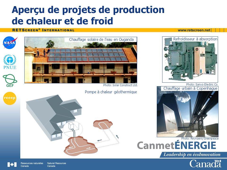 Aperçu de projets de production de chaleur et de froid Pompe à chaleur géothermique Refroidisseur à absorption Chauffage urbain à Copenhague Chauffage