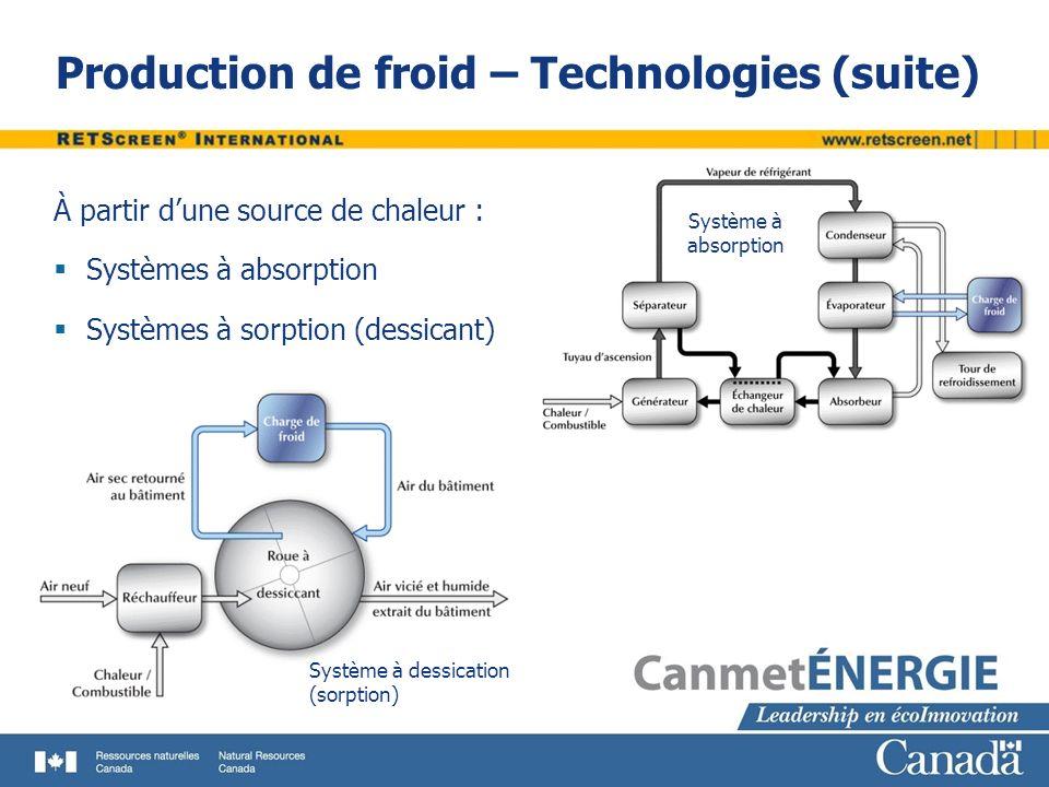 Production de froid – Technologies (suite) Système à dessication (sorption) Système à absorption À partir dune source de chaleur : Systèmes à absorpti