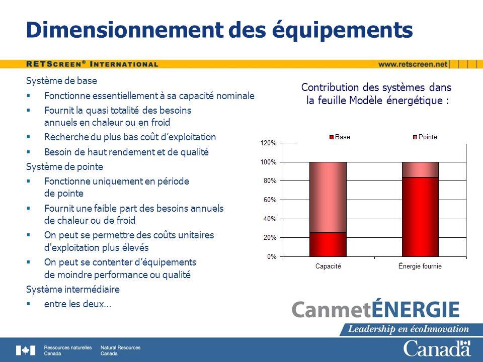 Dimensionnement des équipements Contribution des systèmes dans la feuille Modèle énergétique : Système de base Fonctionne essentiellement à sa capacit