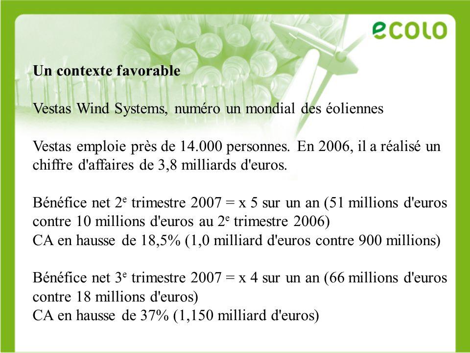 Un contexte favorable Vestas Wind Systems, numéro un mondial des éoliennes Vestas emploie près de 14.000 personnes. En 2006, il a réalisé un chiffre d