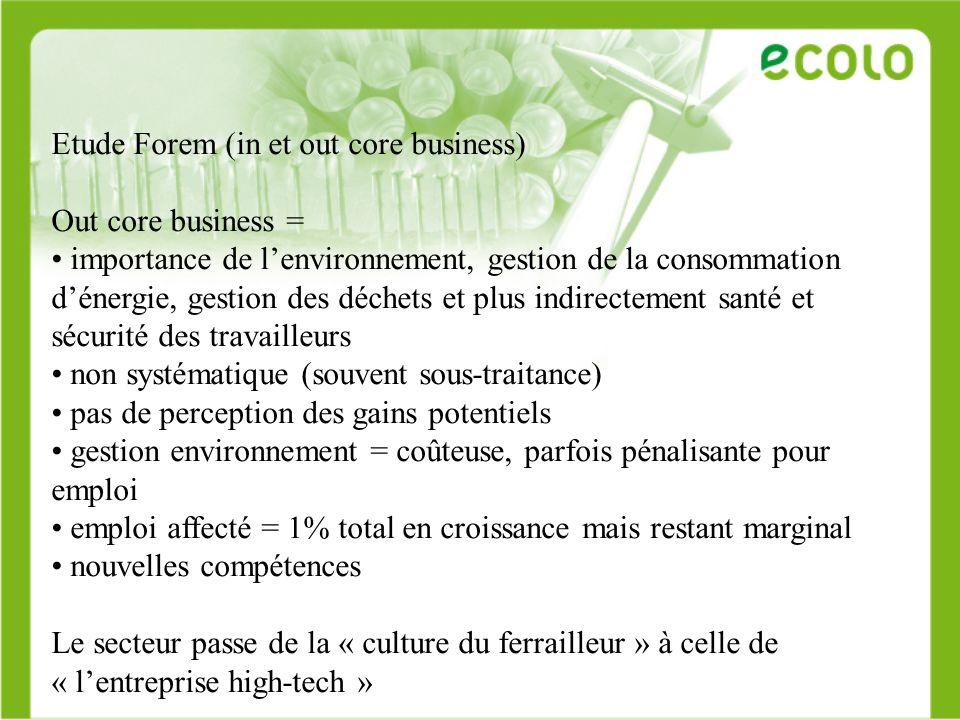 Etude Forem (in et out core business) Out core business = importance de lenvironnement, gestion de la consommation dénergie, gestion des déchets et pl