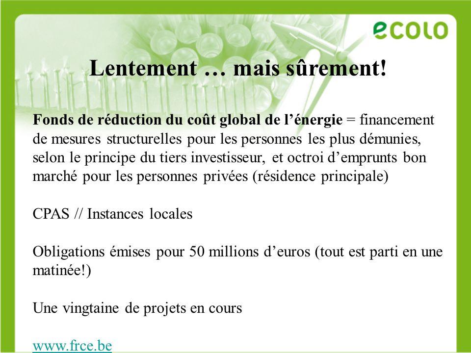 Lentement … mais sûrement! Fonds de réduction du coût global de lénergie = financement de mesures structurelles pour les personnes les plus démunies,
