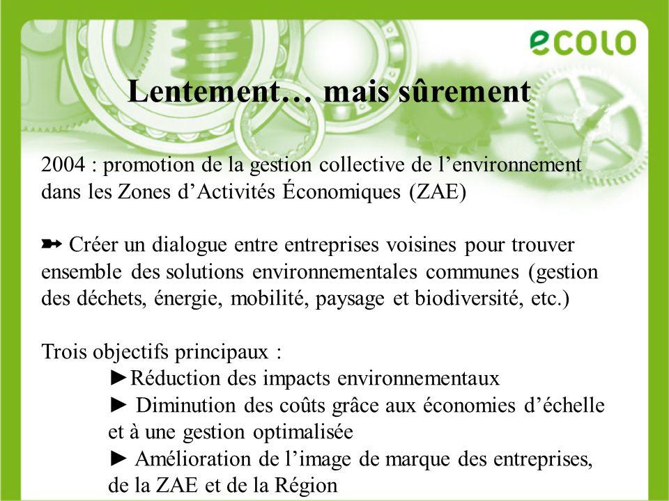 Lentement… mais sûrement 2004 : promotion de la gestion collective de lenvironnement dans les Zones dActivités Économiques (ZAE) Créer un dialogue ent