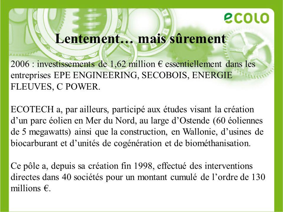 Lentement… mais sûrement 2006 : investissements de 1,62 million essentiellement dans les entreprises EPE ENGINEERING, SECOBOIS, ENERGIE FLEUVES, C POW
