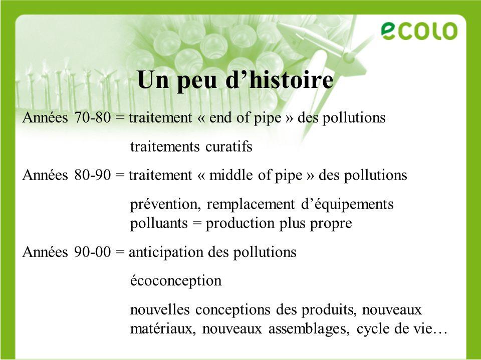 Années 70-80 = traitement « end of pipe » des pollutions traitements curatifs Années 80-90 = traitement « middle of pipe » des pollutions prévention,