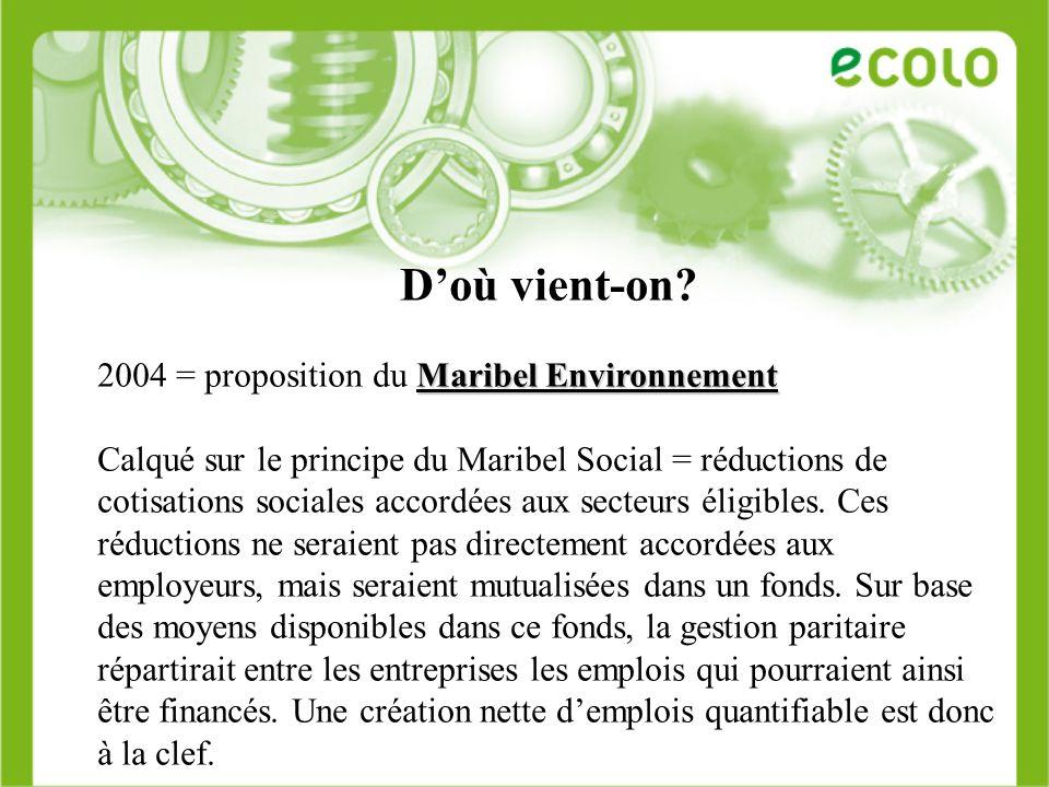Doù vient-on? Maribel Environnement 2004 = proposition du Maribel Environnement Calqué sur le principe du Maribel Social = réductions de cotisations s