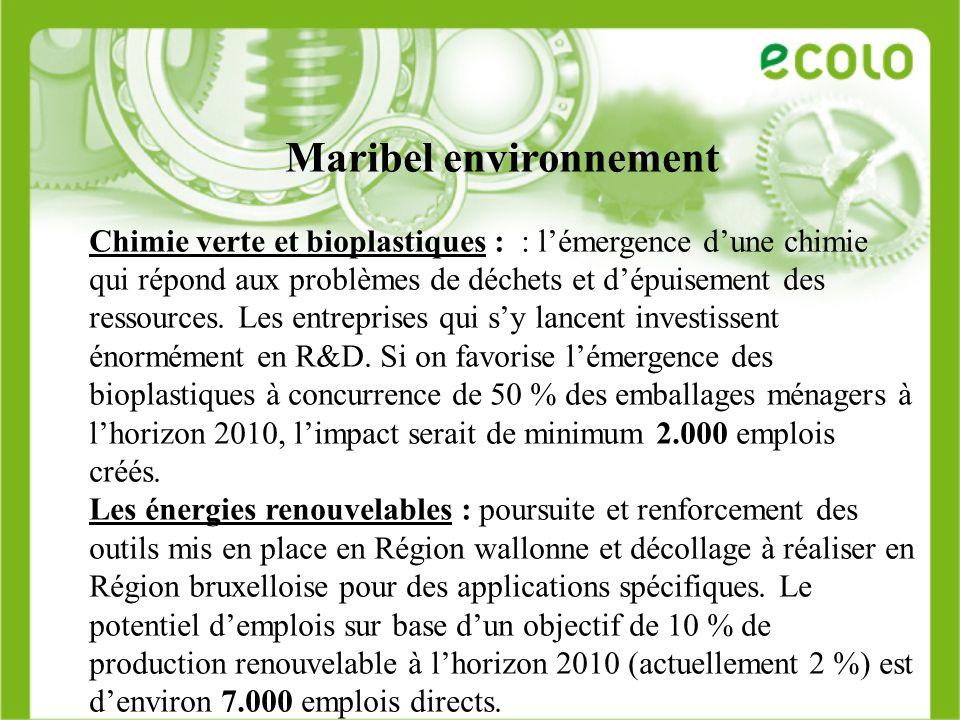 Maribel environnement Chimie verte et bioplastiques : : lémergence dune chimie qui répond aux problèmes de déchets et dépuisement des ressources. Les