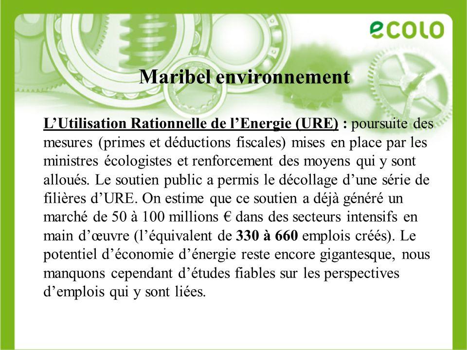 Maribel environnement LUtilisation Rationnelle de lEnergie (URE) : poursuite des mesures (primes et déductions fiscales) mises en place par les minist