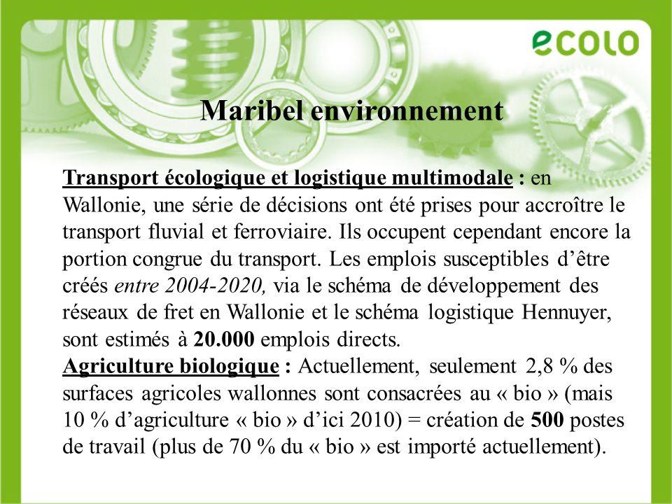 Maribel environnement Transport écologique et logistique multimodale : en Wallonie, une série de décisions ont été prises pour accroître le transport