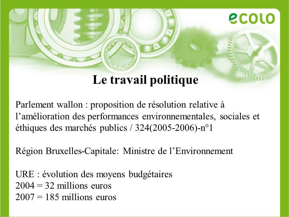 Le travail politique Parlement wallon : proposition de résolution relative à lamélioration des performances environnementales, sociales et éthiques de