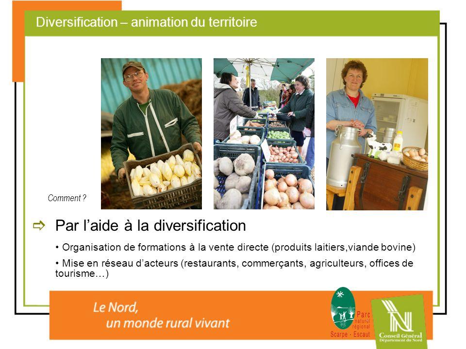 Par laide à la diversification Organisation de formations à la vente directe (produits laitiers,viande bovine) Mise en réseau dacteurs (restaurants, c