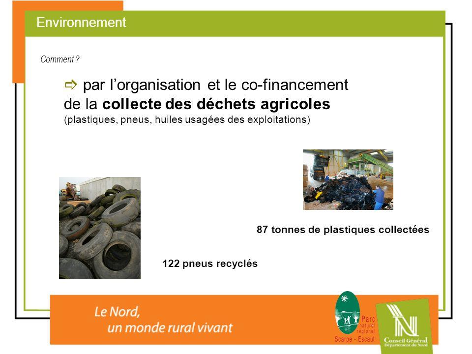 par lorganisation et le co-financement de la collecte des déchets agricoles (plastiques, pneus, huiles usagées des exploitations) Environnement 122 pn