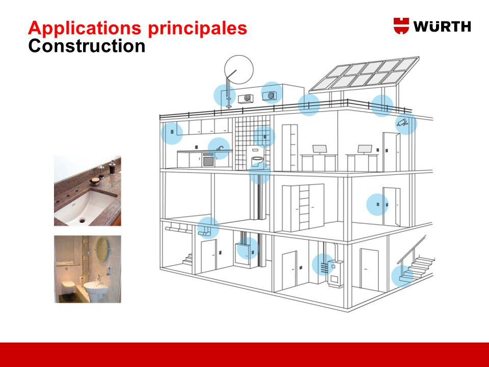 Applications principales Industrie