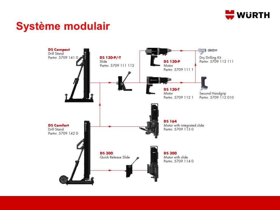 Système modulair