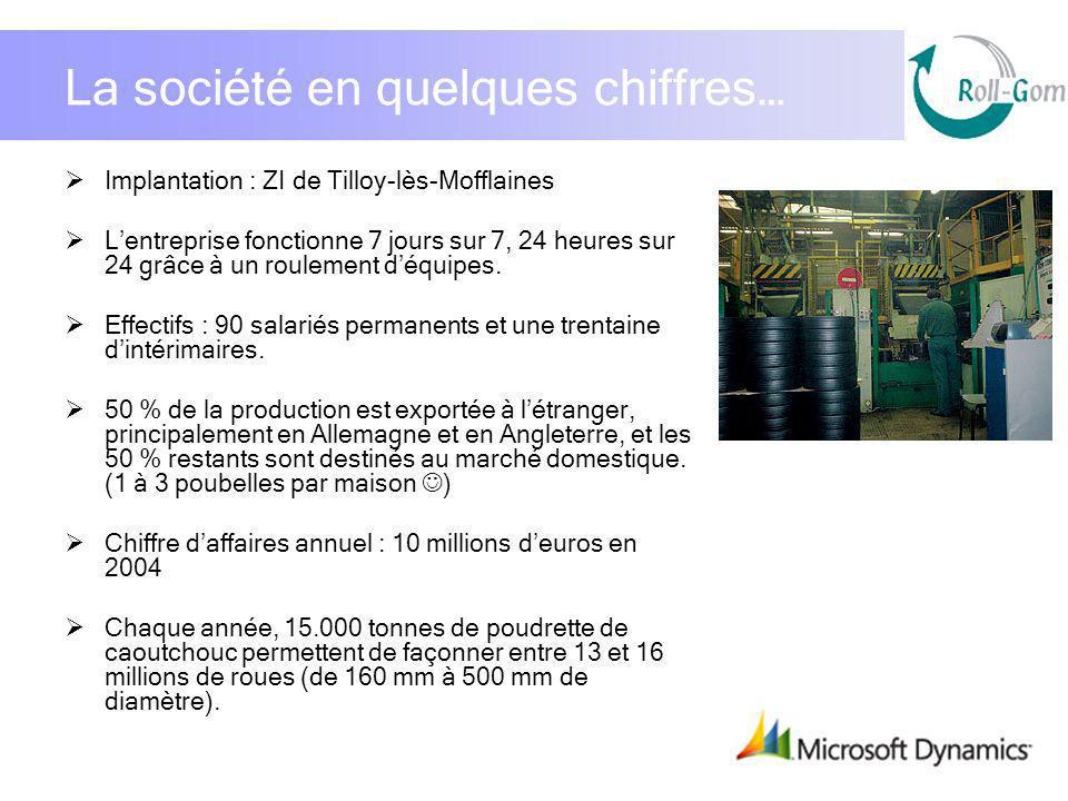 La société en quelques chiffres… Implantation : ZI de Tilloy-lès-Mofflaines Lentreprise fonctionne 7 jours sur 7, 24 heures sur 24 grâce à un roulemen