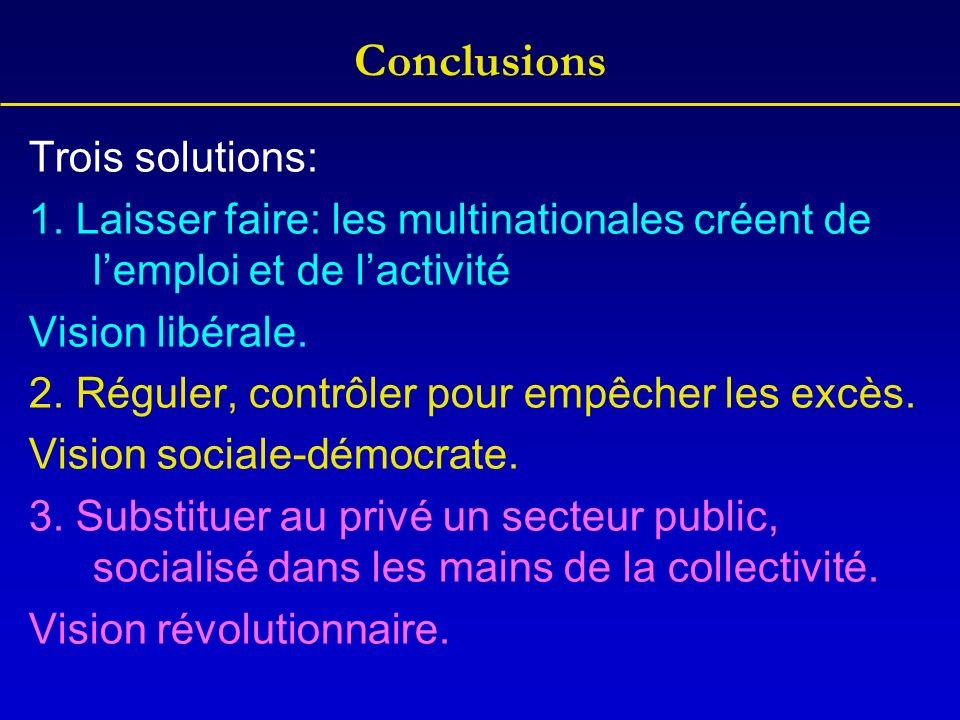 Conclusions Trois solutions: 1.