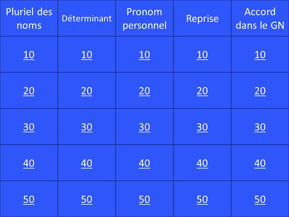 Question 4 - 10 Trouvez tous les mots ou groupes de mots qui reprennent le terme sans-abri.