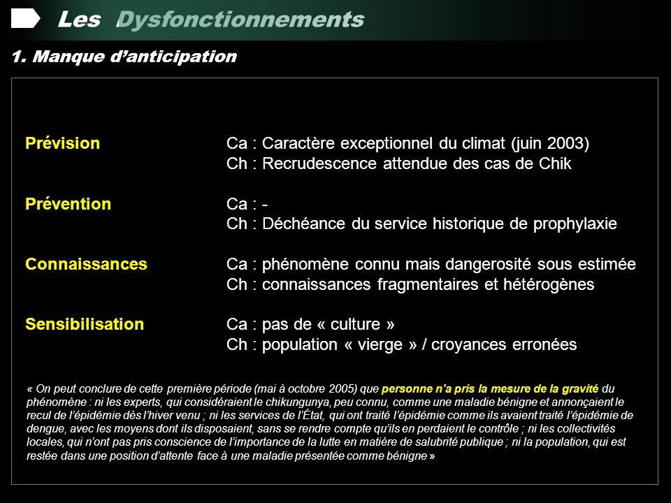 Les Dysfonctionnements 1. Manque danticipation PrévisionCa : Caractère exceptionnel du climat (juin 2003) Ch : Recrudescence attendue des cas de Chik