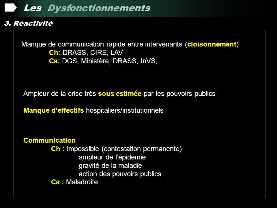 Les Dysfonctionnements 3. Réactivité Manque de communication rapide entre intervenants (cloisonnement) Ch: DRASS, CIRE, LAV Ca: DGS, Ministère, DRASS,