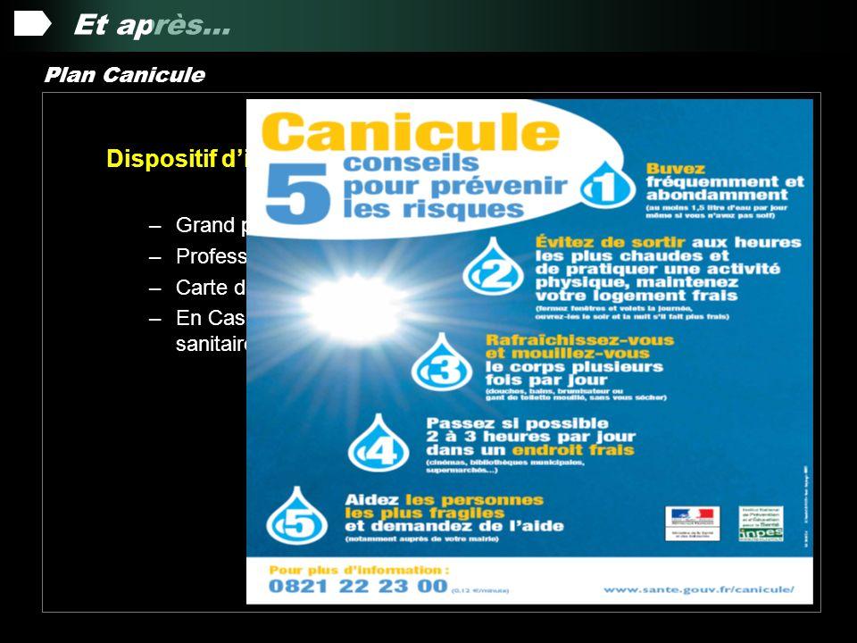 Et après… Dispositif dinformation –Grand public –Professionnels de santé –Carte de vigilance météorologique de météo France. –En Cas dalerte: diffusio