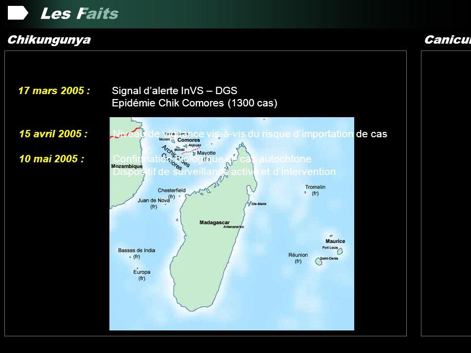 Les Faits 17 mars 2005 :Signal dalerte InVS – DGS Epidémie Chik Comores (1300 cas) Chikungunya Canicule 15 avril 2005 : Niveau de vigilance vis-à-vis