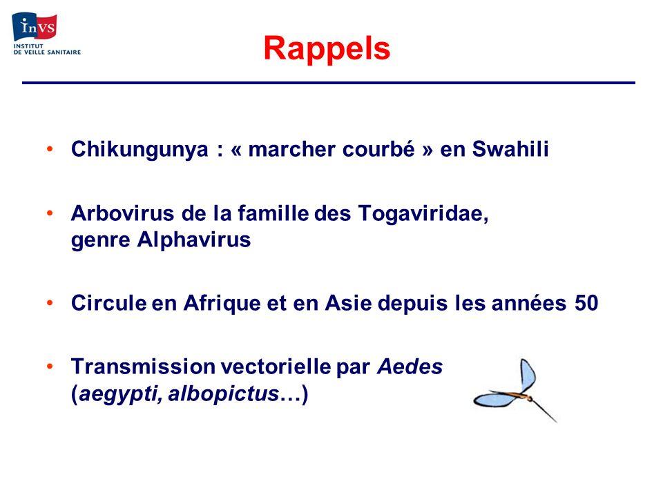 Chikungunya : durée des symptômes Etude parmi les cas confirmés diagnostiqués en Métropole Entre avril 2005 – mars 2006 154 cas interrogés 54% femmes, age moyen 48 ans Phase aiguë - 97% fièvre, 96% arthralgies, 80% myalgies - 71% éruption cutanée Hospitalisation (15%), 6 jours, Pas de formes sévères, ni néonatales Evolution - 60% actifs dont 53% arrêt de travail (durée 25 jours) - 30% guéris, durée médiane 45 j - 70% infection persistante/rechute, durée évolution de 24 jours à 1 an