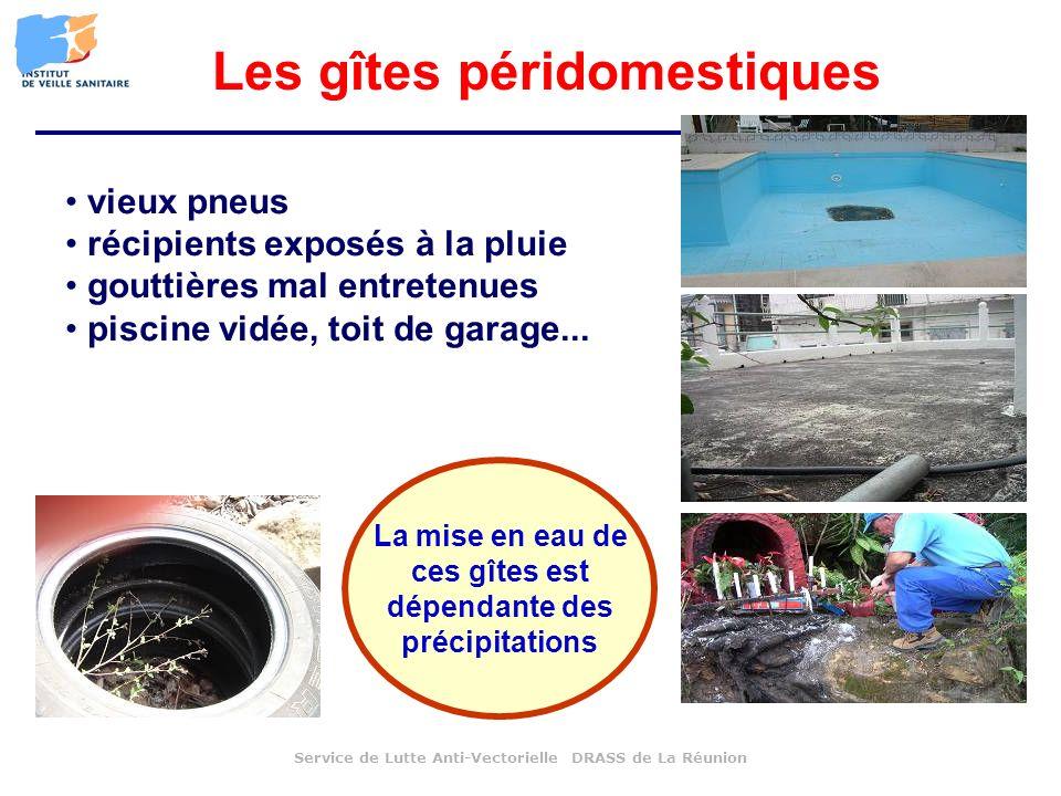 vieux pneus récipients exposés à la pluie gouttières mal entretenues piscine vidée, toit de garage... La mise en eau de ces gîtes est dépendante des p