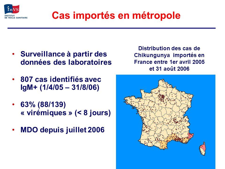 Cas importés en métropole Distribution des cas de Chikungunya importés en France entre 1er avril 2005 et 31 août 2006 Surveillance à partir des donnée