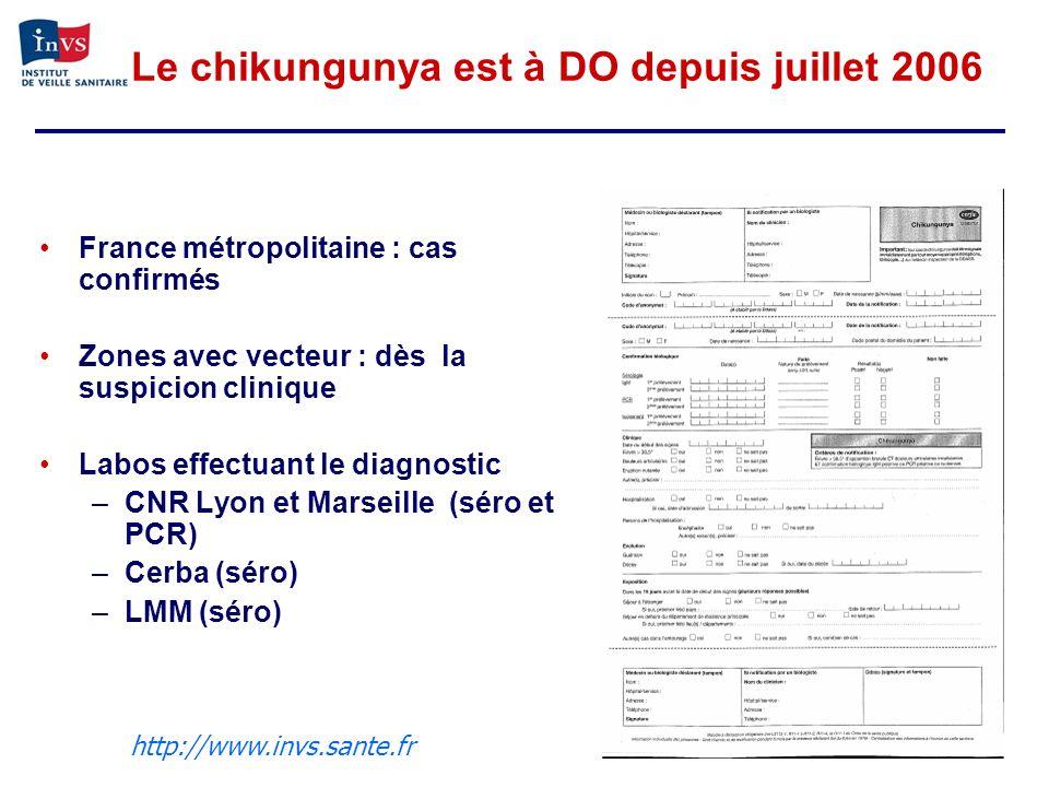 Le chikungunya est à DO depuis juillet 2006 France métropolitaine : cas confirmés Zones avec vecteur : dès la suspicion clinique Labos effectuant le d